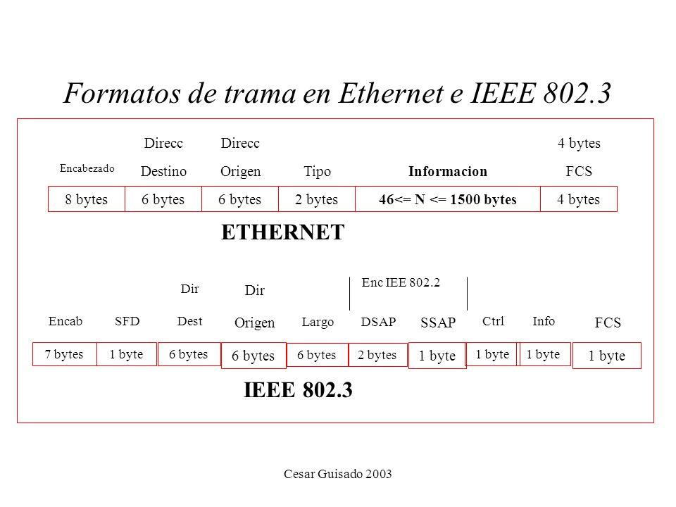 Cesar Guisado 2003 Formatos de trama en Ethernet e IEEE 802.3 8 bytes6 bytes 2 bytes46<= N <= 1500 bytes4 bytes Encabezado DestinoOrigenTipoInformacionFCS Direcc 4 bytes 7 bytes1 byte6 bytes 2 bytes 1 byte EncabSFDDest Origen LargoDSAP Ctrl FCSSSAP Info Dir Enc IEE 802.2 ETHERNET IEEE 802.3