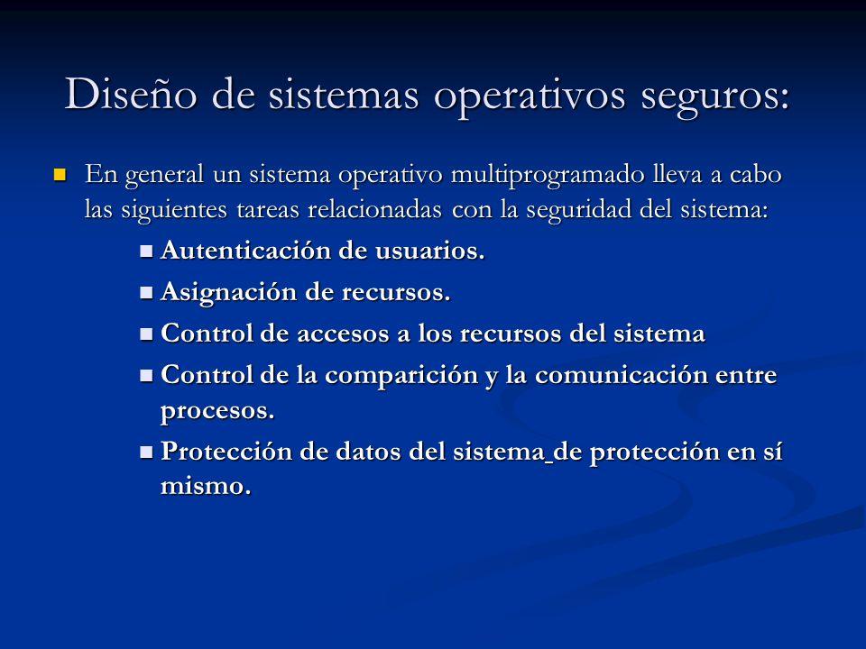 Diseño de sistemas operativos seguros: En general un sistema operativo multiprogramado lleva a cabo las siguientes tareas relacionadas con la seguridad del sistema: En general un sistema operativo multiprogramado lleva a cabo las siguientes tareas relacionadas con la seguridad del sistema: Autenticación de usuarios.