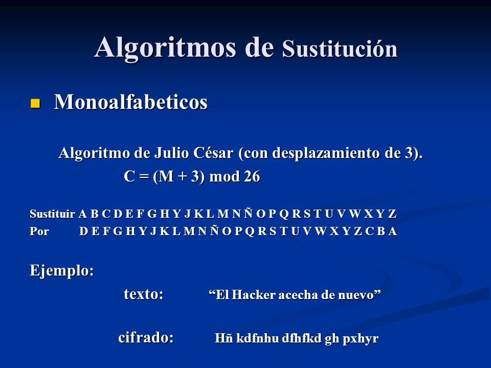 Algoritmos de Sustitución Monoalfabeticos Monoalfabeticos Algoritmo de Julio César (con desplazamiento de 3).