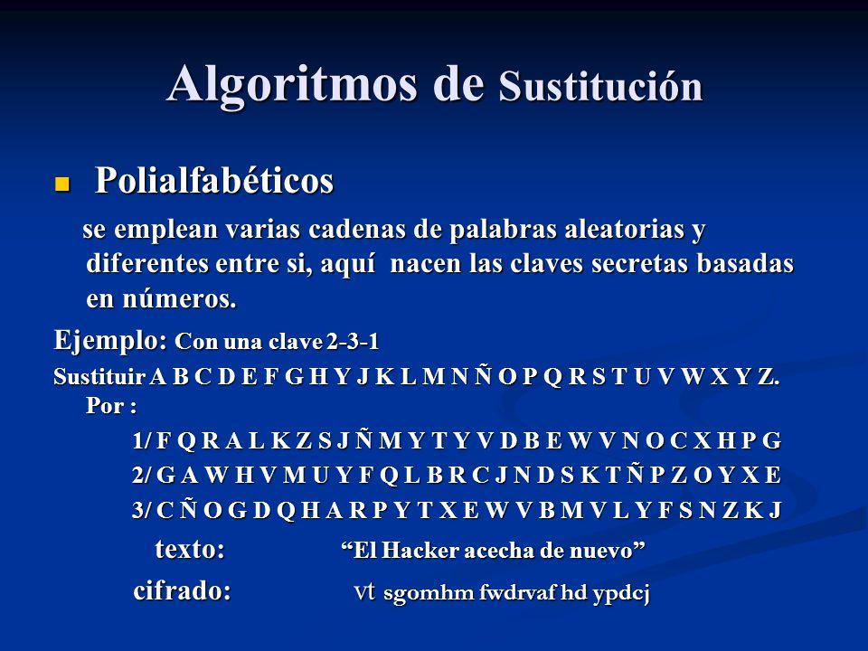 Algoritmos de Sustitución Polialfabéticos Polialfabéticos se emplean varias cadenas de palabras aleatorias y diferentes entre si, aquí nacen las claves secretas basadas en números.