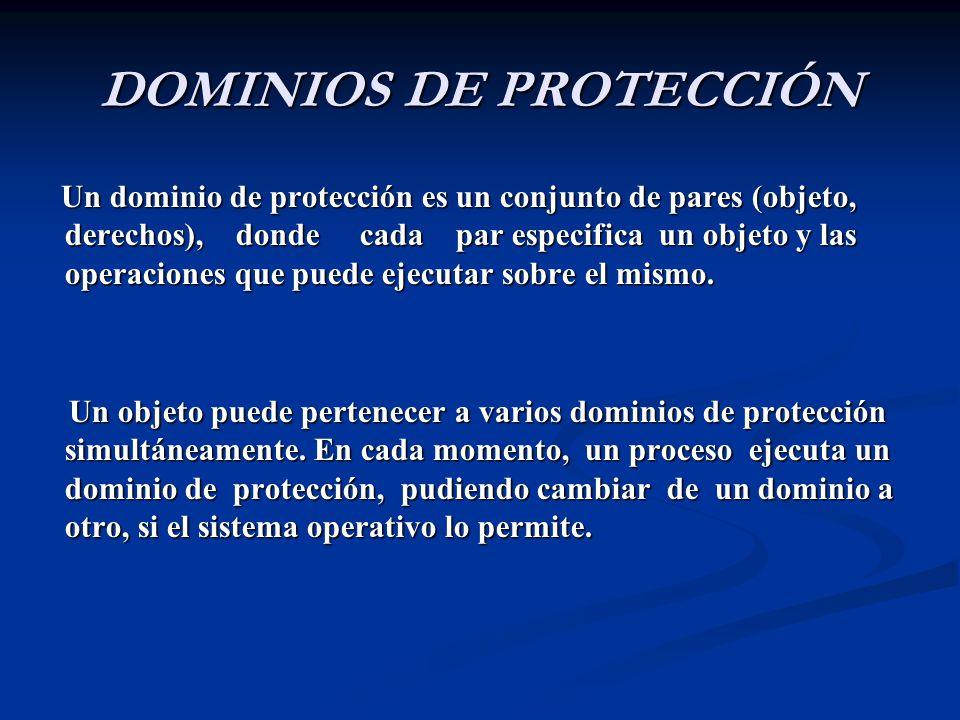 DOMINIOS DE PROTECCIÓN Un dominio de protección es un conjunto de pares (objeto, derechos), donde cada par especifica un objeto y las operaciones que puede ejecutar sobre el mismo.