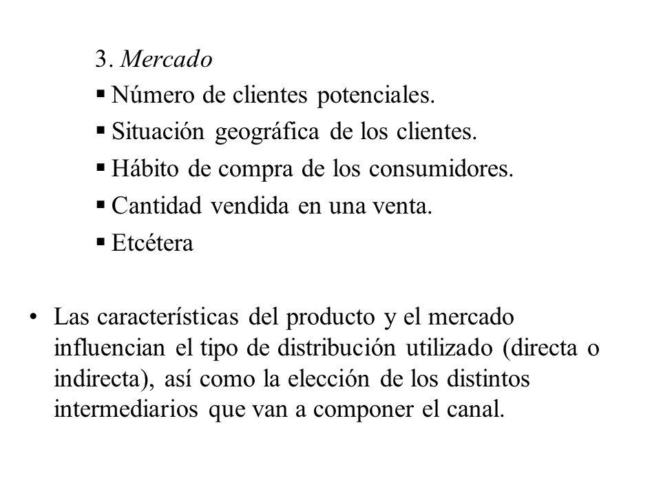 3.Mercado Número de clientes potenciales. Situación geográfica de los clientes.