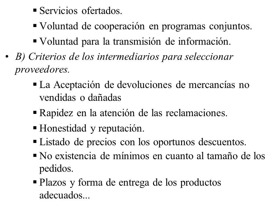 Servicios ofertados.Voluntad de cooperación en programas conjuntos.