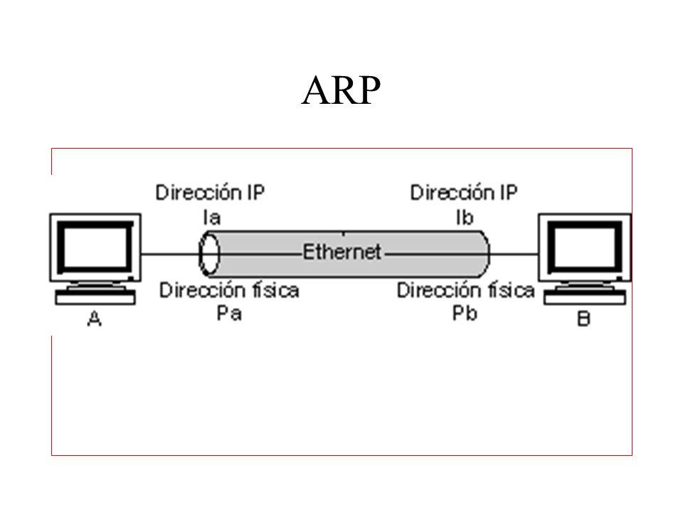 Encapsulación y formato del protocolo ARP Cuando los mensaje ARP viajan de una máquina a otra, se deben transportar en tramas físicas.