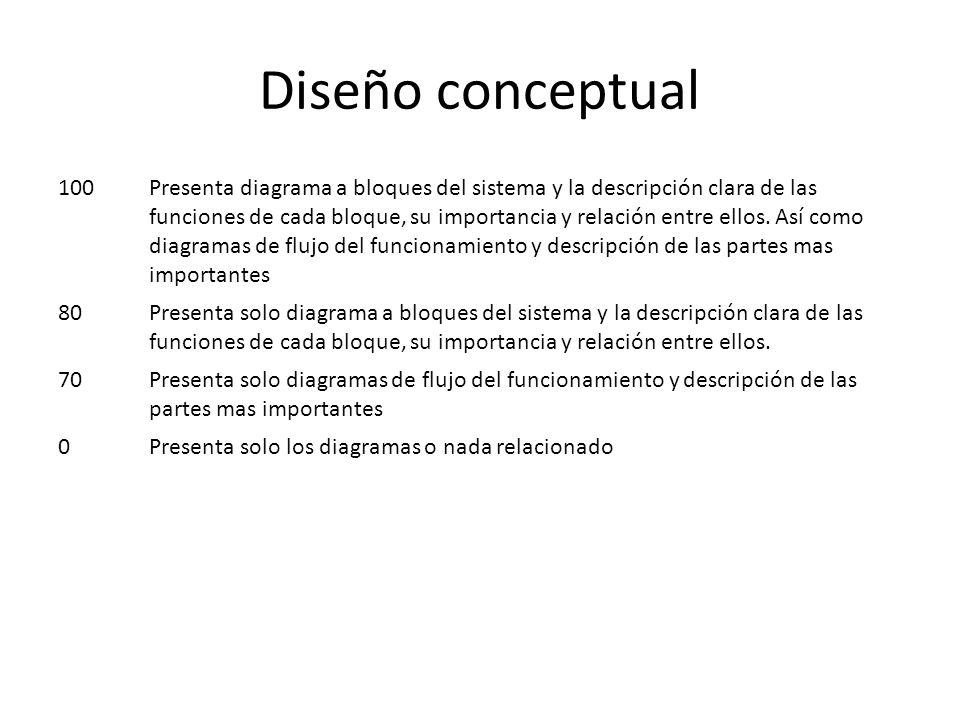 Diseño conceptual 100Presenta diagrama a bloques del sistema y la descripción clara de las funciones de cada bloque, su importancia y relación entre ellos.