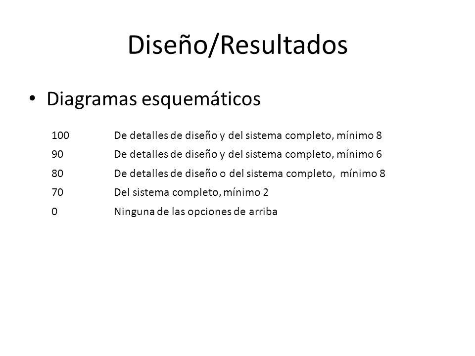 Diseño/Resultados Diagramas esquemáticos 100De detalles de diseño y del sistema completo, mínimo 8 90De detalles de diseño y del sistema completo, mínimo 6 80De detalles de diseño o del sistema completo, mínimo 8 70Del sistema completo, mínimo 2 0Ninguna de las opciones de arriba