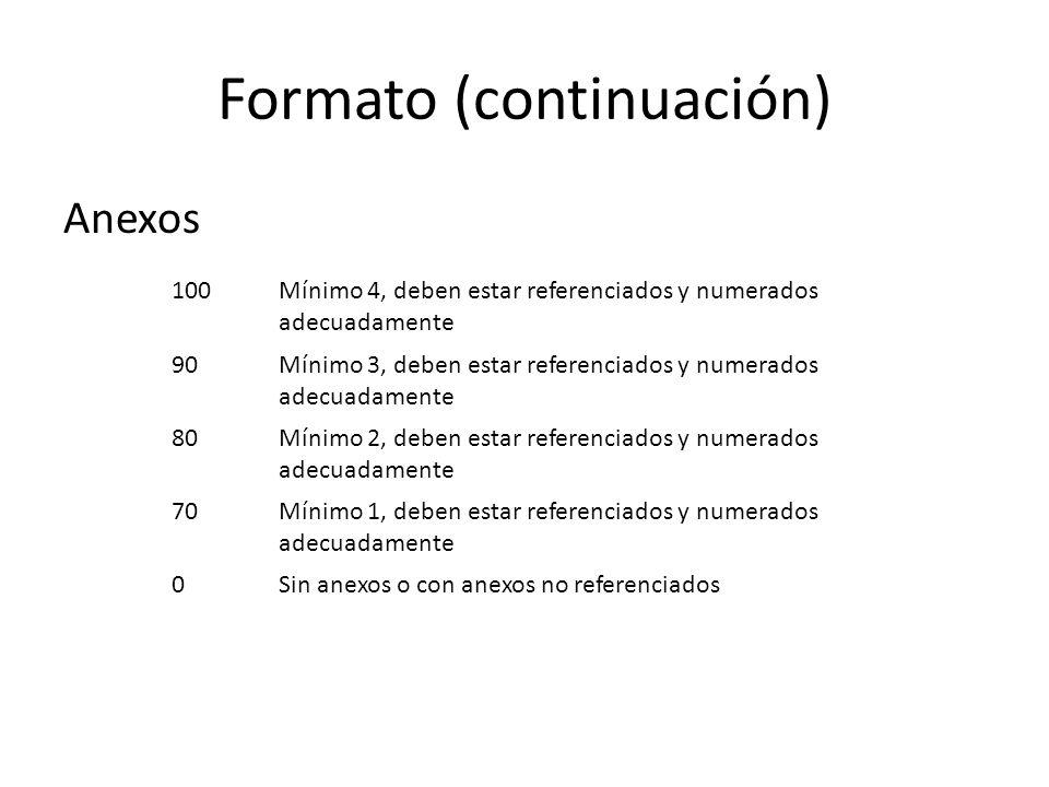 Formato (continuación) Anexos 100Mínimo 4, deben estar referenciados y numerados adecuadamente 90Mínimo 3, deben estar referenciados y numerados adecuadamente 80Mínimo 2, deben estar referenciados y numerados adecuadamente 70Mínimo 1, deben estar referenciados y numerados adecuadamente 0Sin anexos o con anexos no referenciados