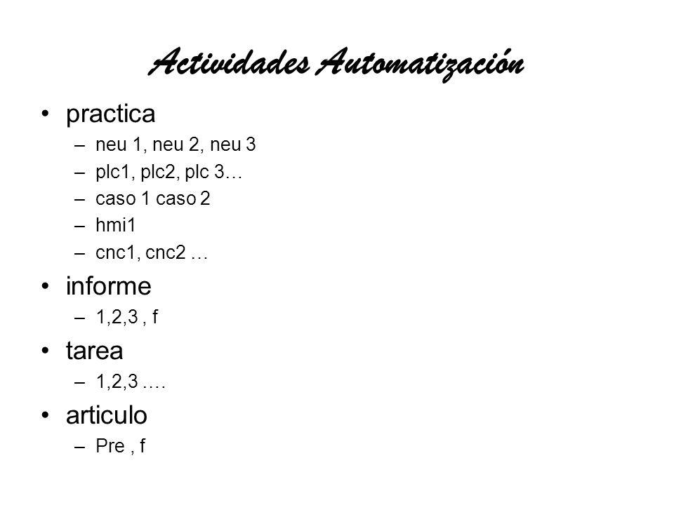 Actividades diseño informe –1,2,3, f diapositivas –1,2,3 f fb (Fichas Bibliográficas) articulo –pre, f