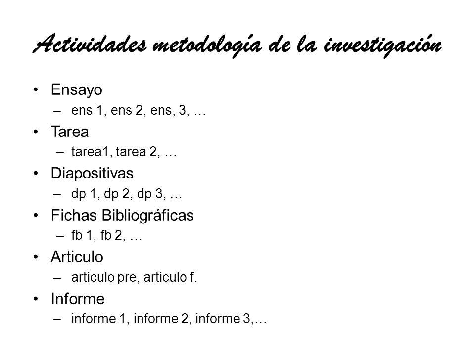 Actividades metodología de la investigación Ensayo –ens 1, ens 2, ens, 3, … Tarea –tarea1, tarea 2, … Diapositivas –dp 1, dp 2, dp 3, … Fichas Bibliográficas –fb 1, fb 2, … Articulo –articulo pre, articulo f.