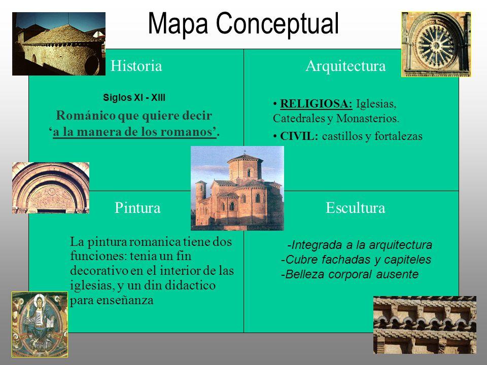 Mapa Conceptual PinturaEscultura ArquitecturaHistoria Siglos XI - XIII Románico que quiere decira la manera de los romanos. RELIGIOSA: Iglesias, Cated