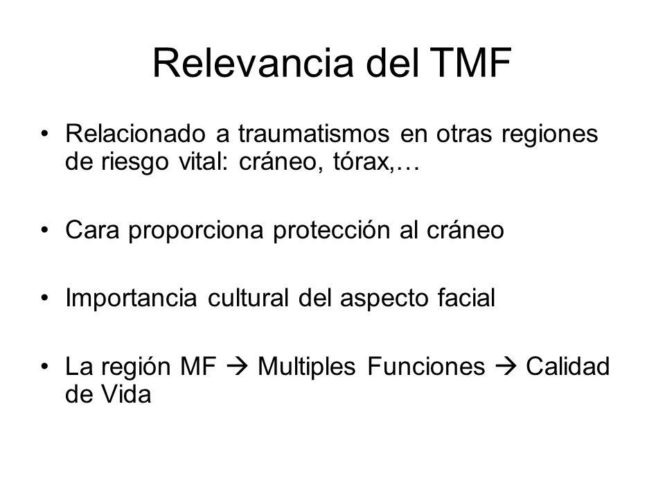 Relevancia del TMF Relacionado a traumatismos en otras regiones de riesgo vital: cráneo, tórax,… Cara proporciona protección al cráneo Importancia cul