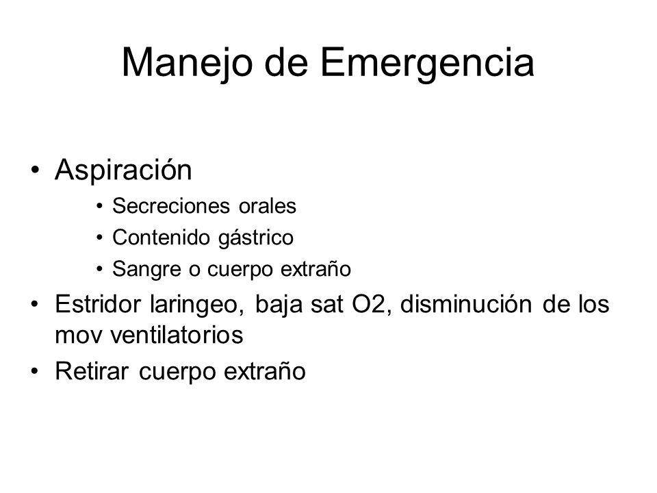 Manejo de Emergencia Aspiración Secreciones orales Contenido gástrico Sangre o cuerpo extraño Estridor laringeo, baja sat O2, disminución de los mov v