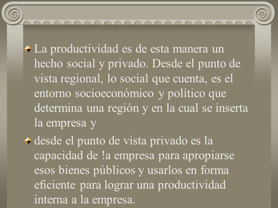 A pesar de que la productividad tiene un amplio contenido social y cultural, es también un hecho privado por excelencia ya que: 1) La productividad se