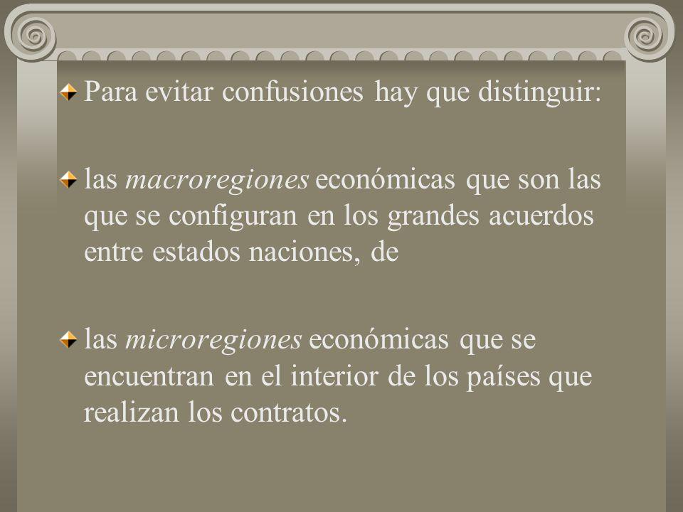 MICROREGIONES Y RELACIONES ECONÓMICAS INTERNACIONALES.