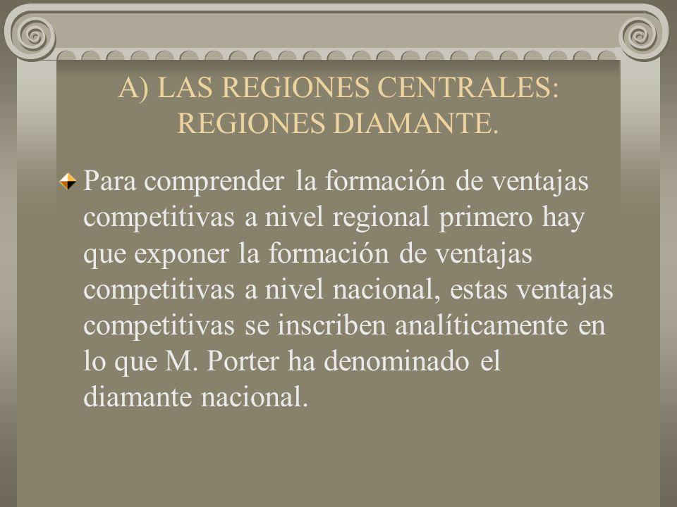 Por ejemplo, con la TLCAN. solamente se integraron algunas microregiones de México al tratado: la región fronteriza por efecto de la maquila; el corre