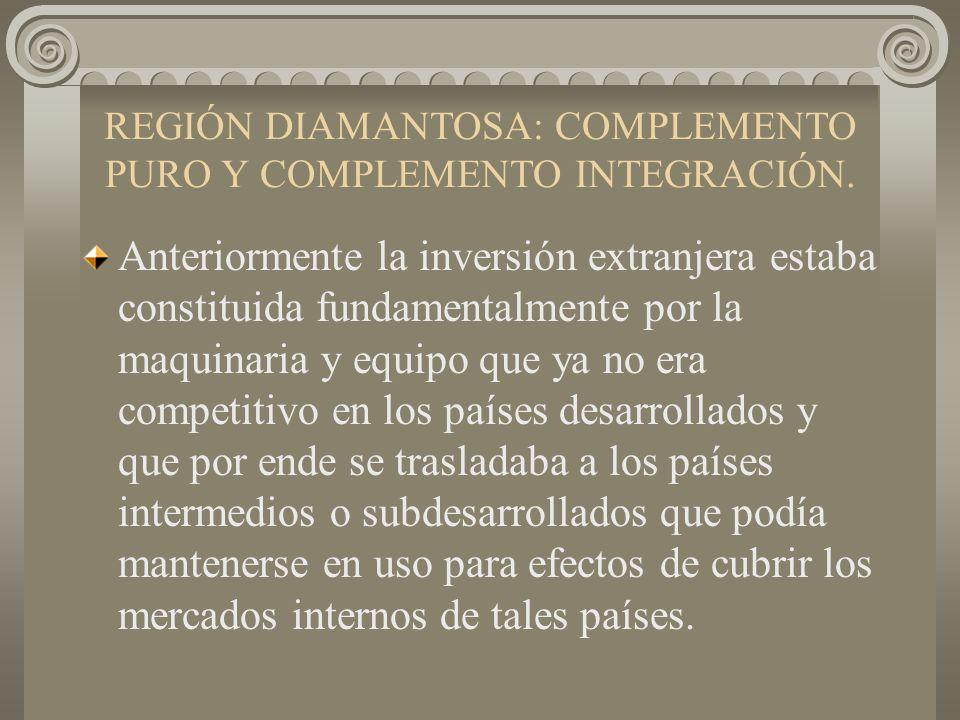 b3) LA ESPIRAL VIRTUOSA DE LO DIAMANTOSO Y LA ESPIRAL VICIOSA DEL CARBÓN. Se procederá en tres partes: en la primera, se presentará un análisis dinámi