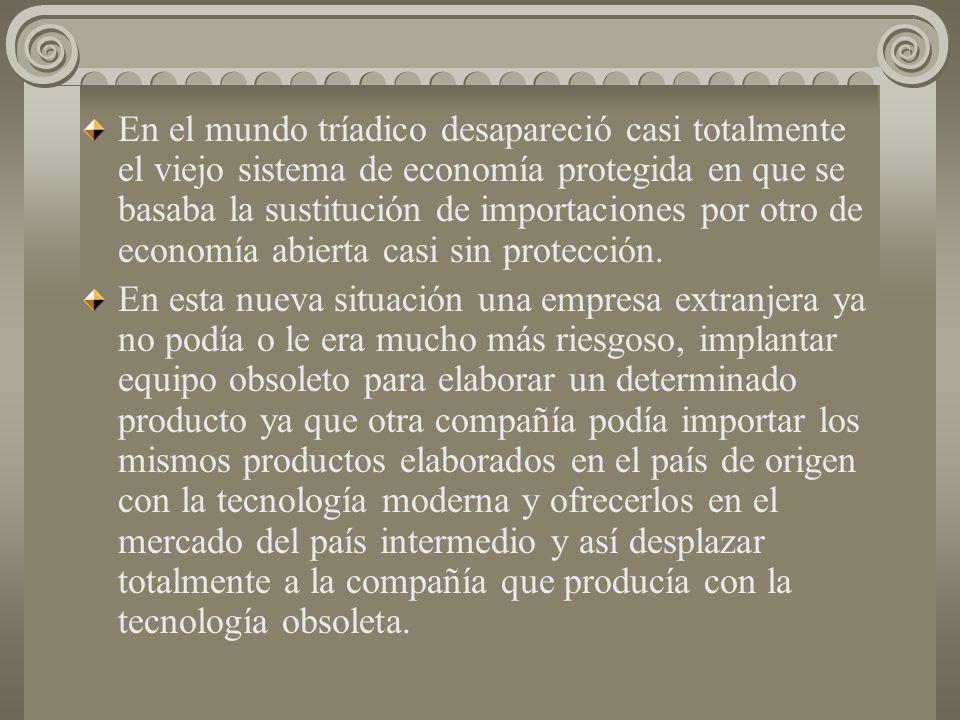 Este hecha se vio favorecido en América latina por su política de sustitución de importaciones ya que la protección contra las importaciones de bienes