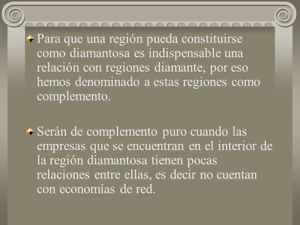 Esta red de relaciones es vital para la región diamantosa y para su crecimiento autosostenido y dinámico. Debe diferenciarse red de relaciones de la r