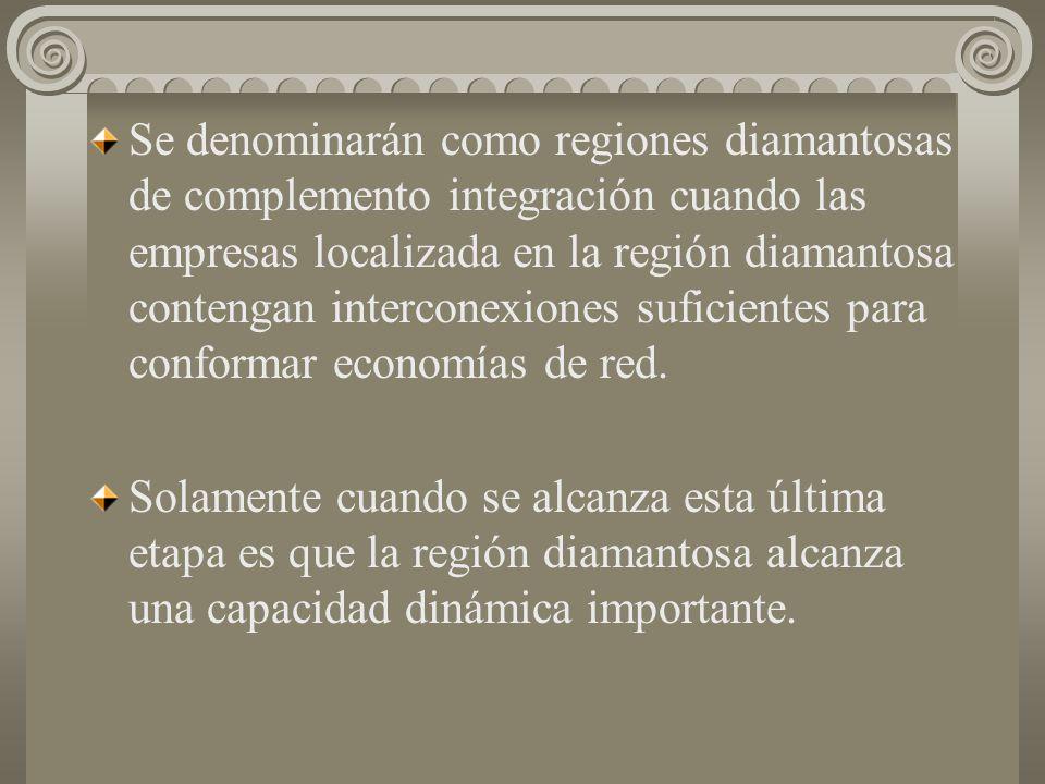 Para que una región pueda constituirse como diamantosa es indispensable una relación con regiones diamante, por eso hemos denominado a estas regiones