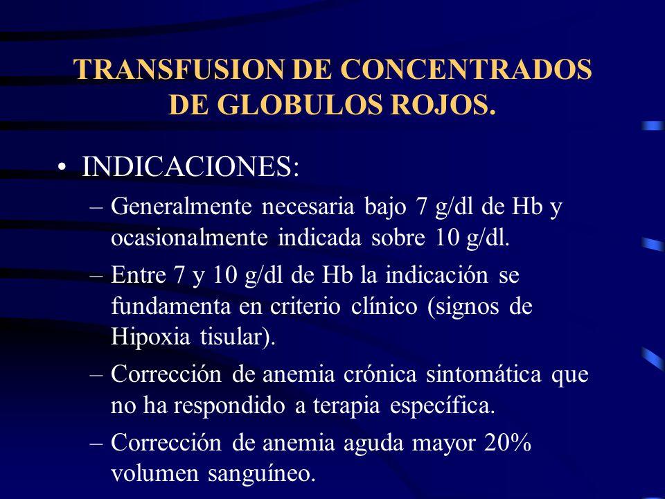 TRANSFUSION DE CONCENTRADOS DE GLOBULOS ROJOS. INDICACIONES: –Generalmente necesaria bajo 7 g/dl de Hb y ocasionalmente indicada sobre 10 g/dl. –Entre