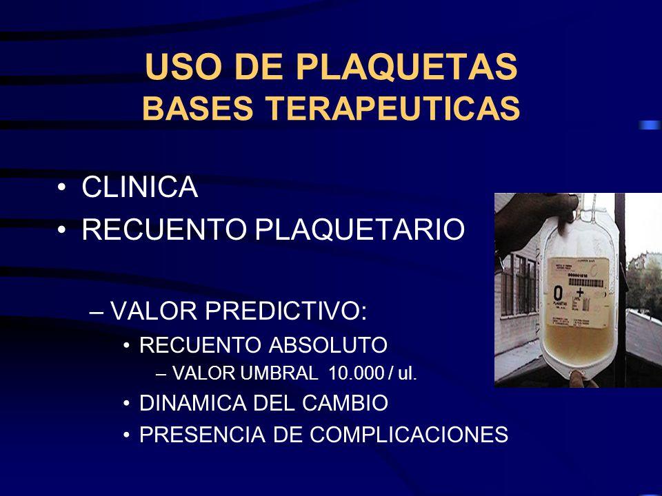 USO DE PLAQUETAS BASES TERAPEUTICAS CLINICA RECUENTO PLAQUETARIO –VALOR PREDICTIVO: RECUENTO ABSOLUTO –VALOR UMBRAL 10.000 / ul. DINAMICA DEL CAMBIO P