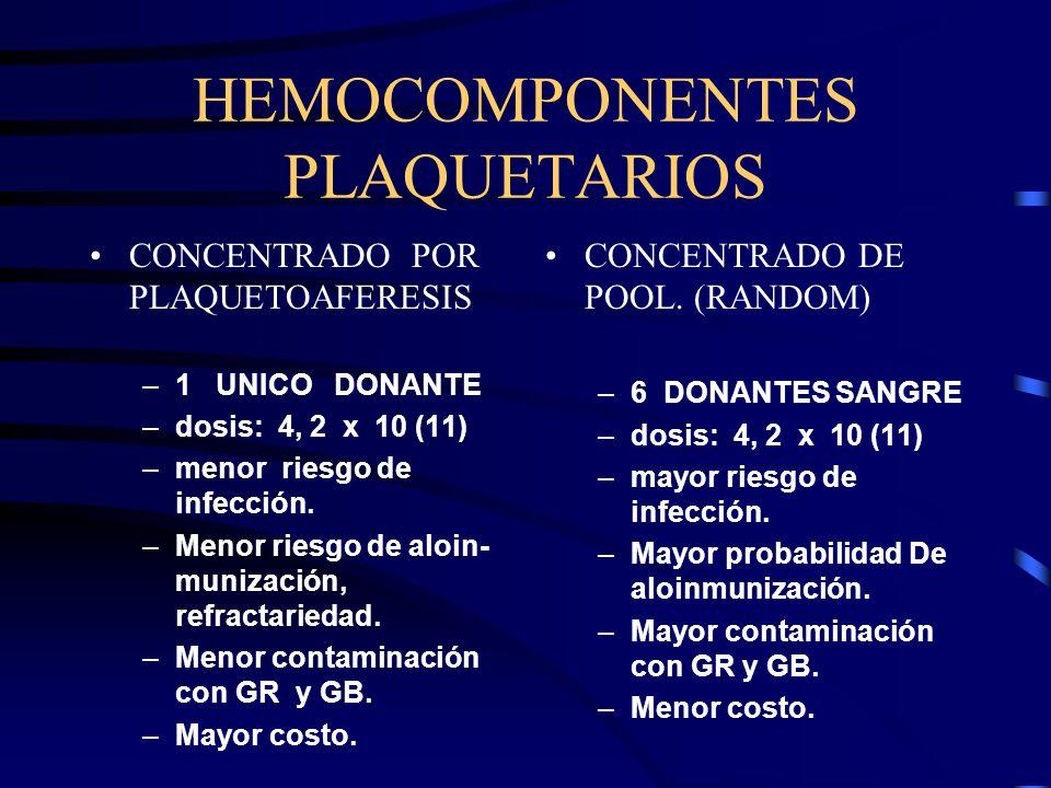 HEMOCOMPONENTES PLAQUETARIOS CONCENTRADO POR PLAQUETOAFERESIS –1 UNICO DONANTE –dosis: 4, 2 x 10 (11) –menor riesgo de infección. –Menor riesgo de alo