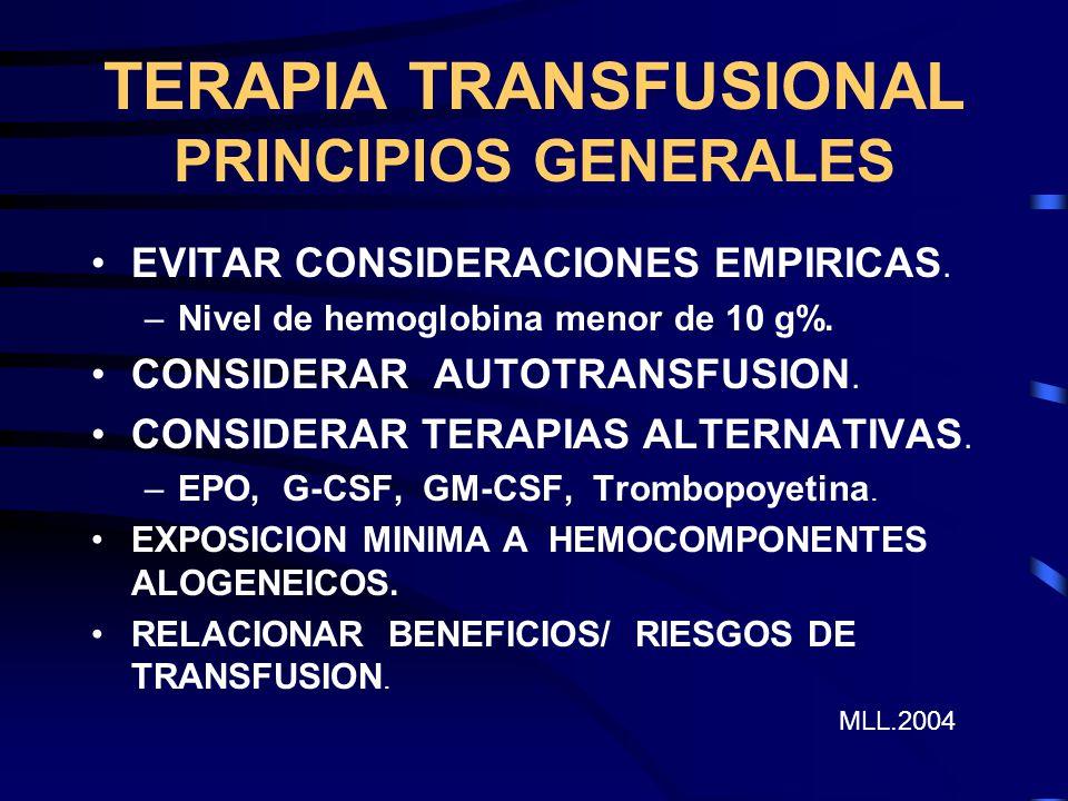 TERAPIA TRANSFUSIONAL PRINCIPIOS GENERALES EVITAR CONSIDERACIONES EMPIRICAS. –Nivel de hemoglobina menor de 10 g%. CONSIDERAR AUTOTRANSFUSION. CONSIDE