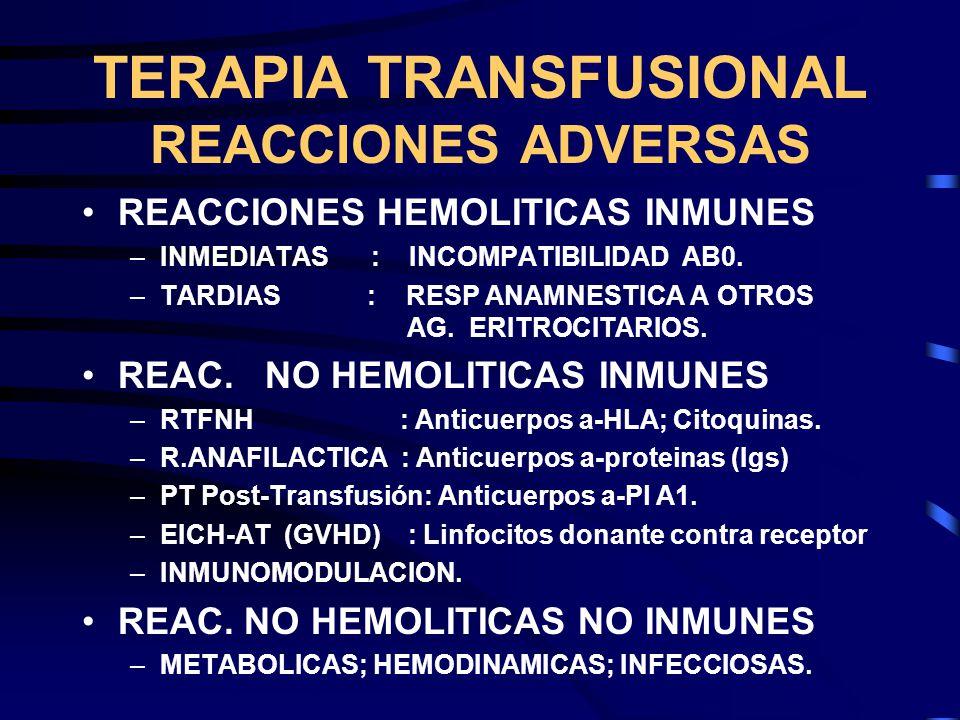 TERAPIA TRANSFUSIONAL REACCIONES ADVERSAS REACCIONES HEMOLITICAS INMUNES –INMEDIATAS : INCOMPATIBILIDAD AB0. –TARDIAS : RESP ANAMNESTICA A OTROS AG. E