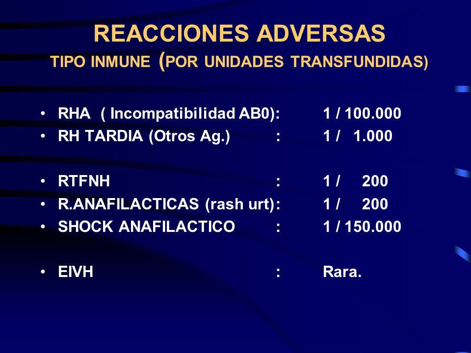 REACCIONES ADVERSAS TIPO INMUNE ( POR UNIDADES TRANSFUNDIDAS) RHA ( Incompatibilidad AB0):1 / 100.000 RH TARDIA (Otros Ag.):1 / 1.000 RTFNH:1 / 200 R.