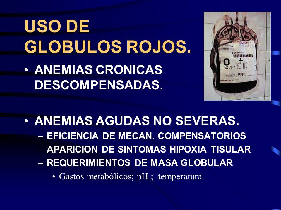 USO DE GLOBULOS ROJOS. ANEMIAS CRONICAS DESCOMPENSADAS. ANEMIAS AGUDAS NO SEVERAS. –EFICIENCIA DE MECAN. COMPENSATORIOS –APARICION DE SINTOMAS HIPOXIA