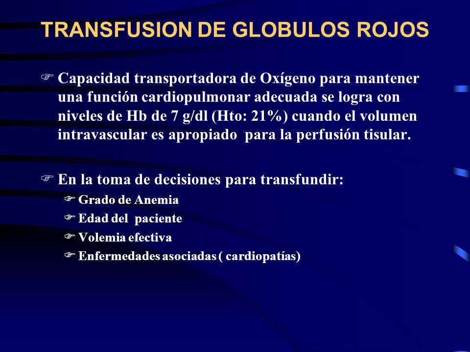 TRANSFUSION DE GLOBULOS ROJOS FCapacidad transportadora de Oxígeno para mantener una función cardiopulmonar adecuada se logra con niveles de Hb de 7 g