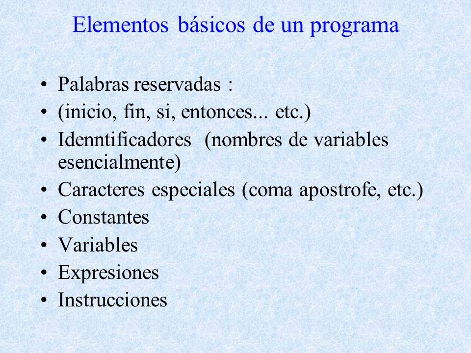 Elementos básicos de un programa Palabras reservadas : (inicio, fin, si, entonces... etc.) Idenntificadores (nombres de variables esencialmente) Carac