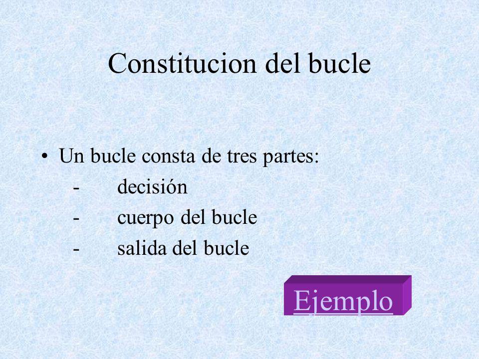Constitucion del bucle Un bucle consta de tres partes: - decisión - cuerpo del bucle - salida del bucle Ejemplo