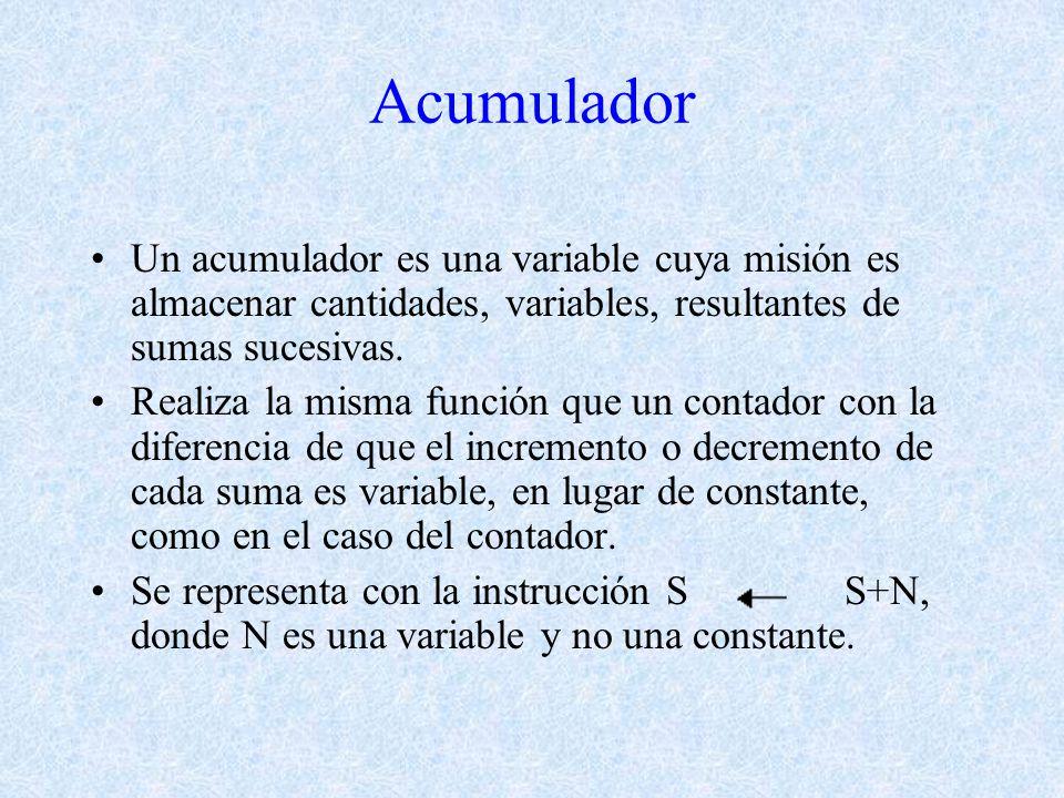 Acumulador Un acumulador es una variable cuya misión es almacenar cantidades, variables, resultantes de sumas sucesivas. Realiza la misma función que