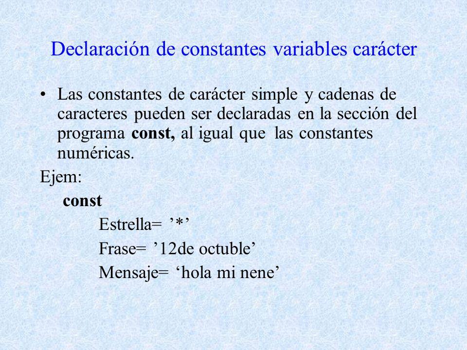 Declaración de constantes variables carácter Las constantes de carácter simple y cadenas de caracteres pueden ser declaradas en la sección del programa const, al igual que las constantes numéricas.