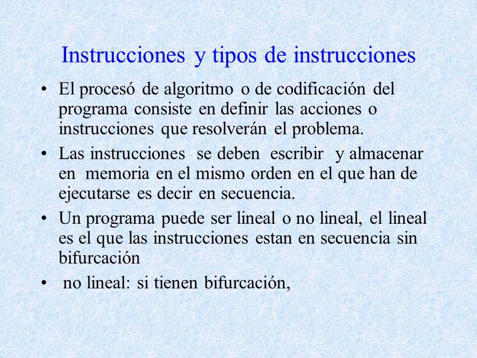 Instrucciones y tipos de instrucciones El procesó de algoritmo o de codificación del programa consiste en definir las acciones o instrucciones que resolverán el problema.