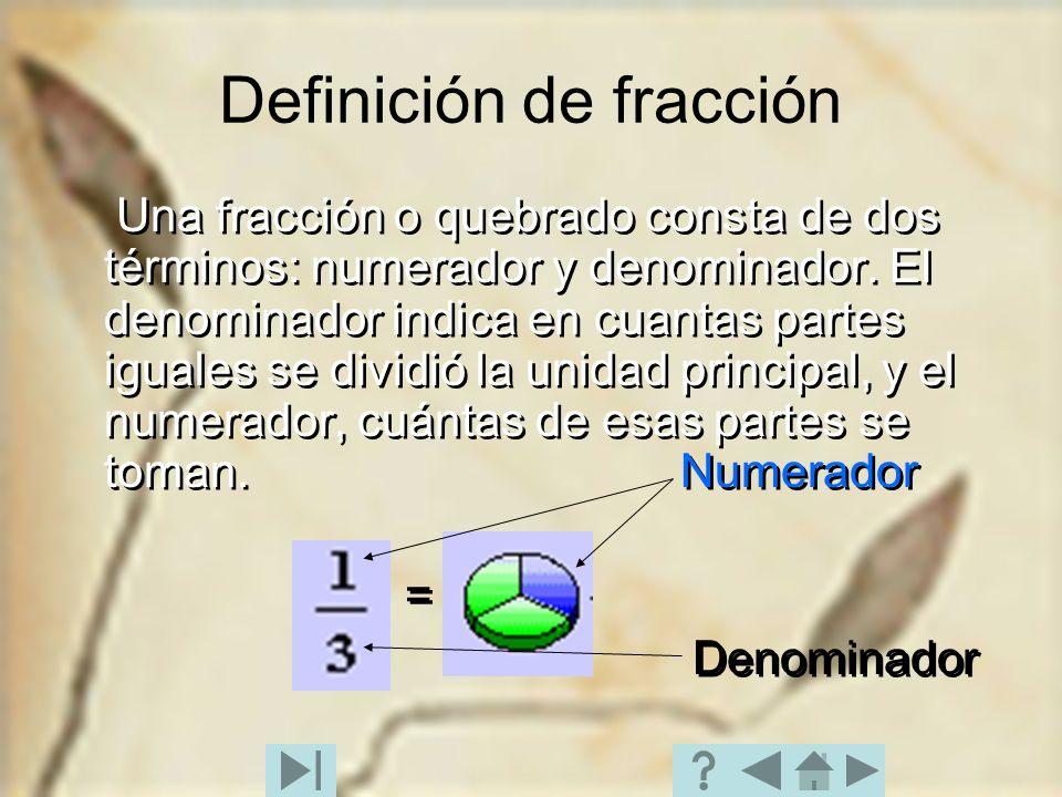 Definición de fracción Una fracción o quebrado consta de dos términos: numerador y denominador. El denominador indica en cuantas partes iguales se div