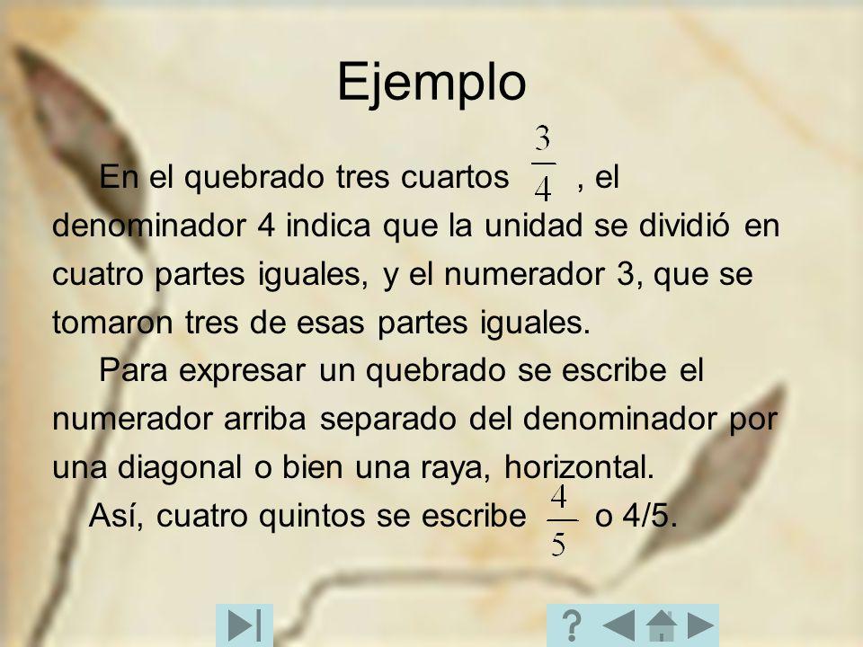 Ejemplo En el quebrado tres cuartos, el denominador 4 indica que la unidad se dividió en cuatro partes iguales, y el numerador 3, que se tomaron tres