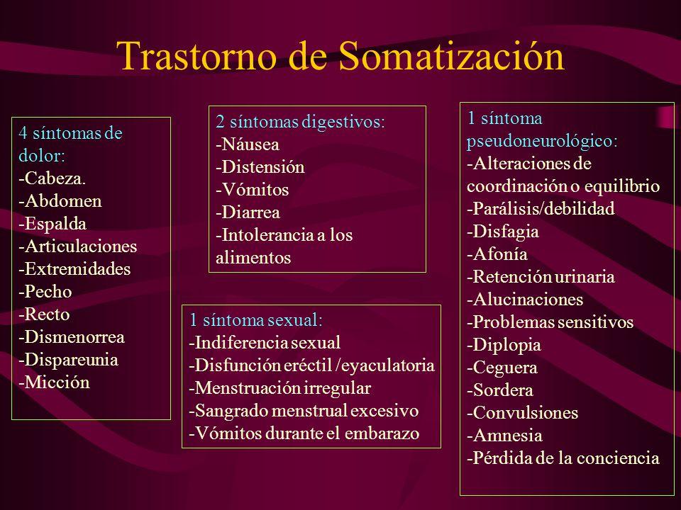 Trastorno de Somatización 4 síntomas de dolor: -Cabeza. -Abdomen -Espalda -Articulaciones -Extremidades -Pecho -Recto -Dismenorrea -Dispareunia -Micci