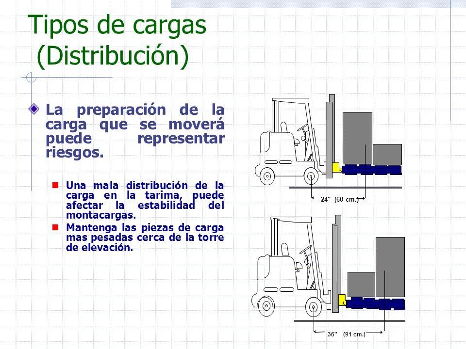 Tipos de cargas (Distribución) La preparación de la carga que se moverá puede representar riesgos. Una mala distribución de la carga en la tarima, pue