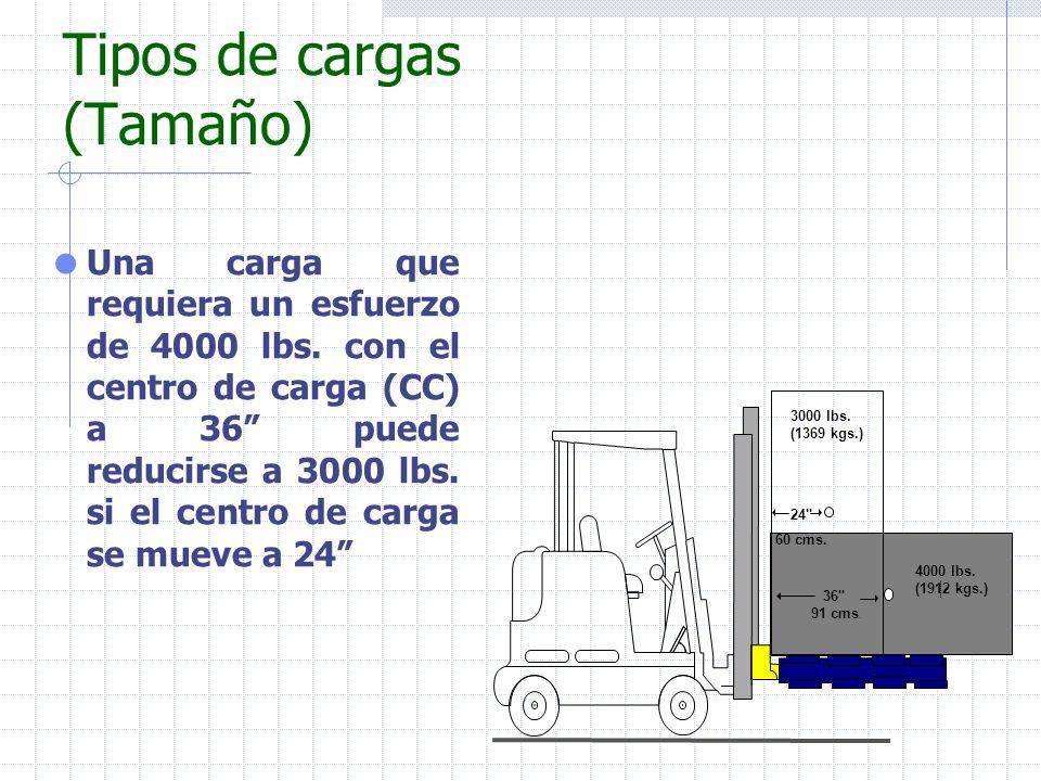 Tipos de cargas (Tamaño) Una carga que requiera un esfuerzo de 4000 lbs. con el centro de carga (CC) a 36 puede reducirse a 3000 lbs. si el centro de