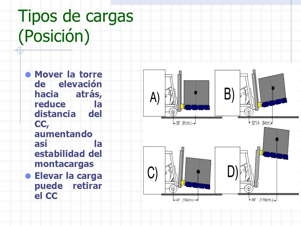 Tipos de cargas (Posición) Mover la torre de elevación hacia atrás, reduce la distancia del CC, aumentando así la estabilidad del montacargas Elevar l