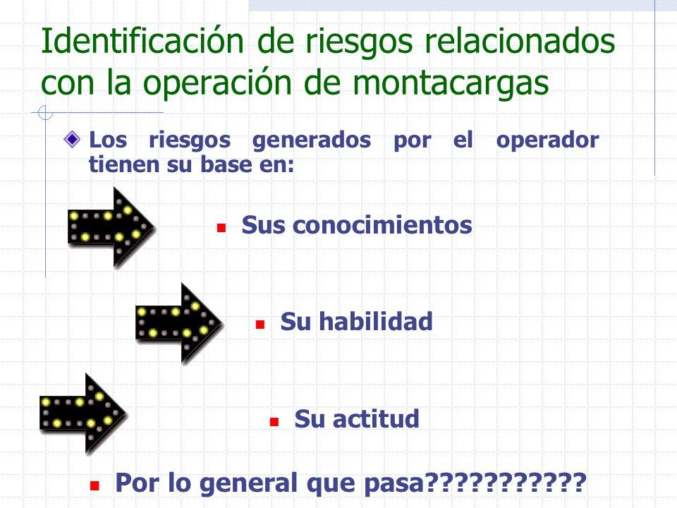 Los riesgos generados por el operador tienen su base en: Sus conocimientos Su habilidad Su actitud Por lo general que pasa??????????? Identificación d