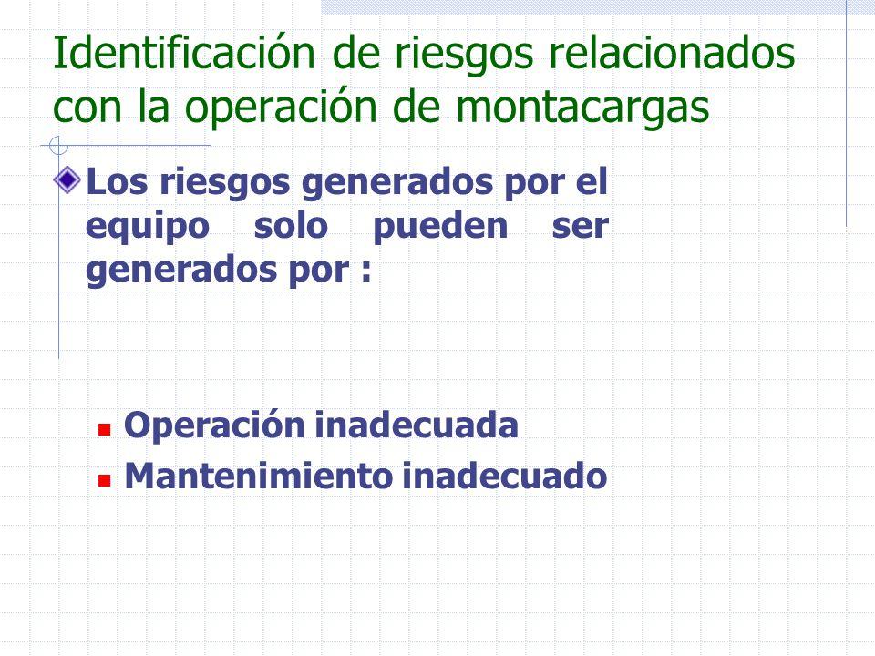 SÓLIDOS QUE PUEDEN INFLAMARSEN FÁCILMENTE EN CONTACTO CON EL AIRE, AGUA, FRICCIÓN Ó CALOR RETENIDO.