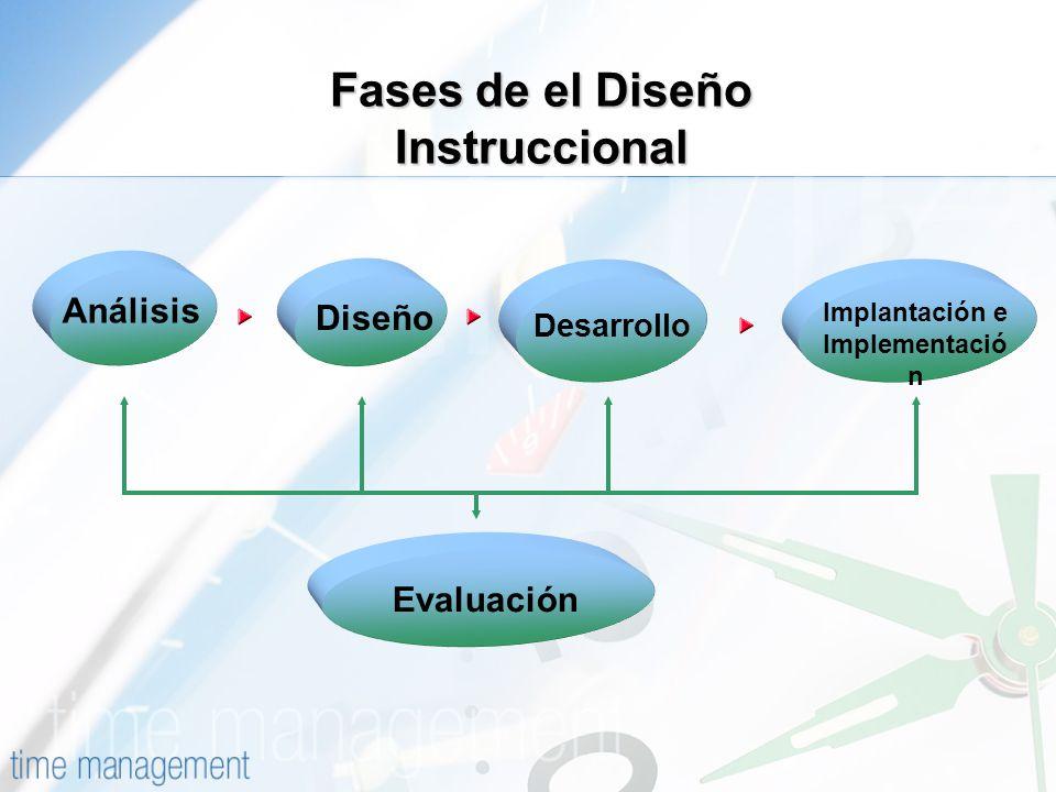 Fases de el Diseño Instruccional Análisis Diseño Desarrollo Implantación e Implementació n Evaluación