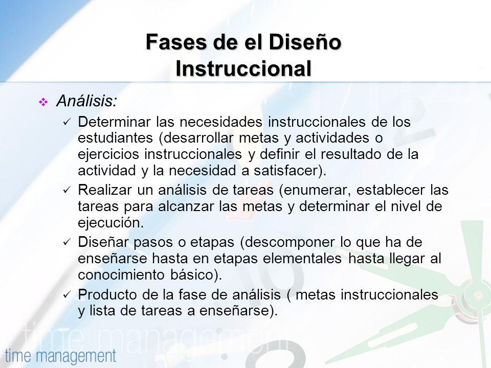 Análisis: Determinar las necesidades instruccionales de los estudiantes (desarrollar metas y actividades o ejercicios instruccionales y definir el res