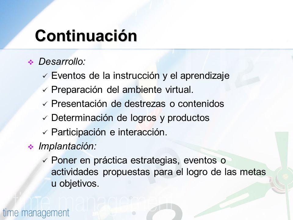 Desarrollo: Eventos de la instrucción y el aprendizaje Preparación del ambiente virtual. Presentación de destrezas o contenidos Determinación de logro