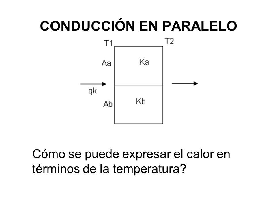 CONDUCCIÓN EN PARALELO Cómo se puede expresar el calor en términos de la temperatura?