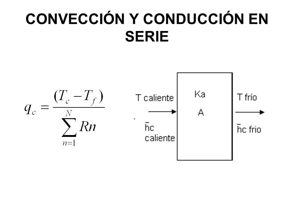 CONVECCIÓN Y CONDUCCIÓN EN SERIE