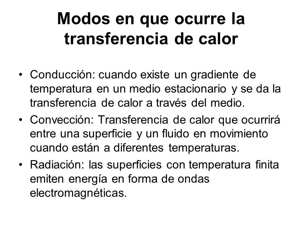 Modos en que ocurre la transferencia de calor Conducción: cuando existe un gradiente de temperatura en un medio estacionario y se da la transferencia
